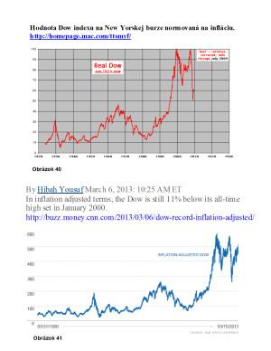 Obr 40 41 Dow index 2010 2013