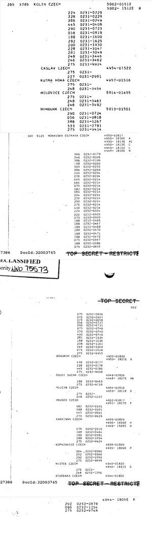 Zonam cielov USA Bombardovanie Ceska str 17-20