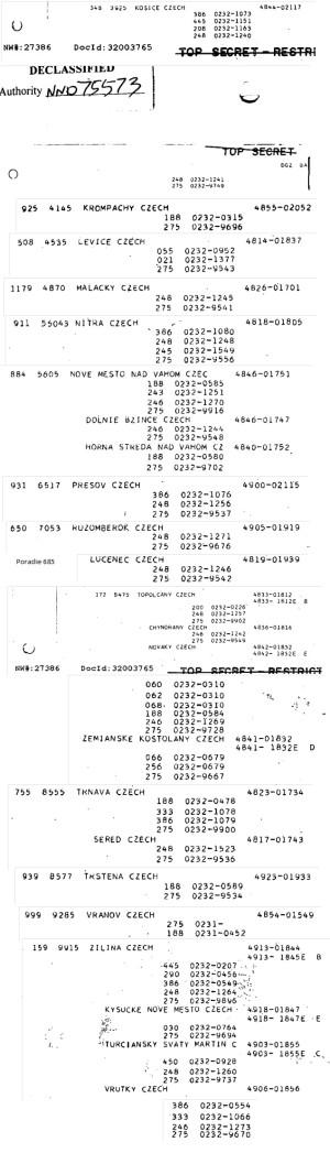 Zonam cielov USA Bombardovanie str 7-11